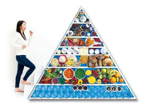 pirámide alimenticia rda
